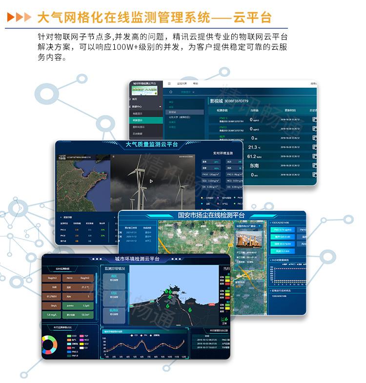 网格化大气监测系统