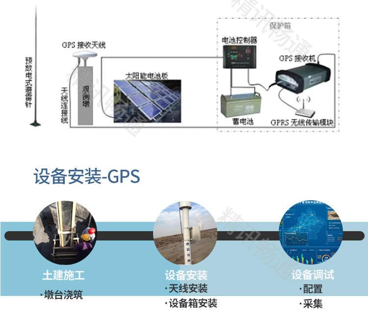 边坡监测系统